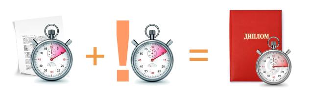 время написания диплома = время устранения ошибок+ время написания текста